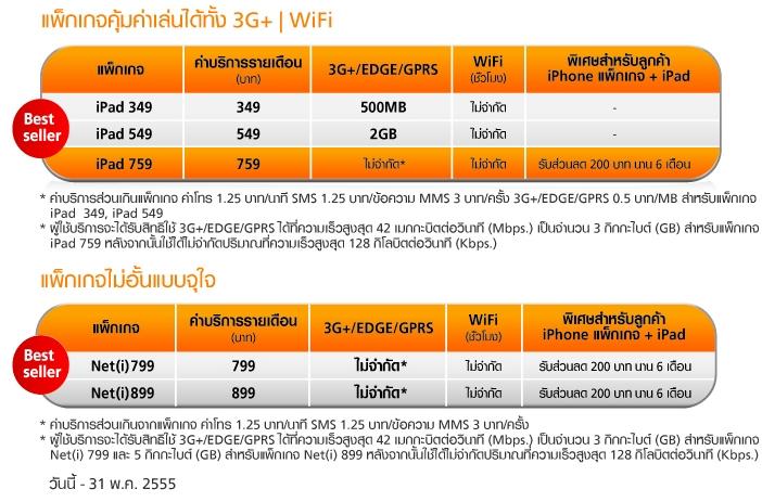 เพ็กเกจสำหรับเล่นเน็ตได้ทั้ง 3G+ และ WiFi