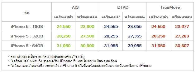 iPhone 5 มีขายที่ iStudio,iBeat,U-Store by UFicon ทุกสาขาวันที่ 2 พ.ย. 55