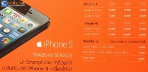 True iPhone