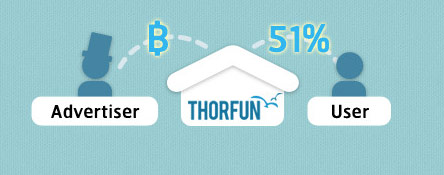 เขียนบล็อคแล้วได้เงินกับ thorfun.com