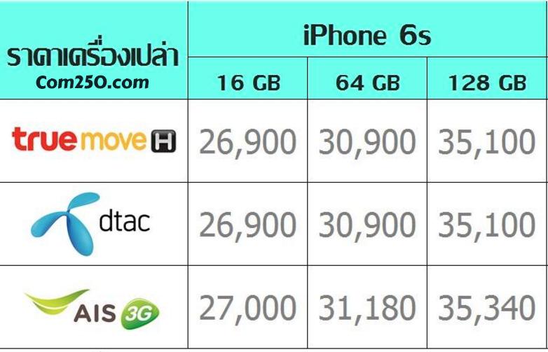 iphone-6s-price